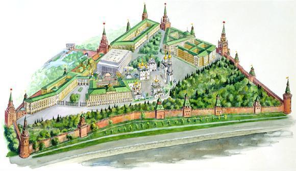Историко архитектурный ансамбль